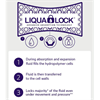 Hydropolymer Adhesive Foam Dressing with LIQUALOCK Technology