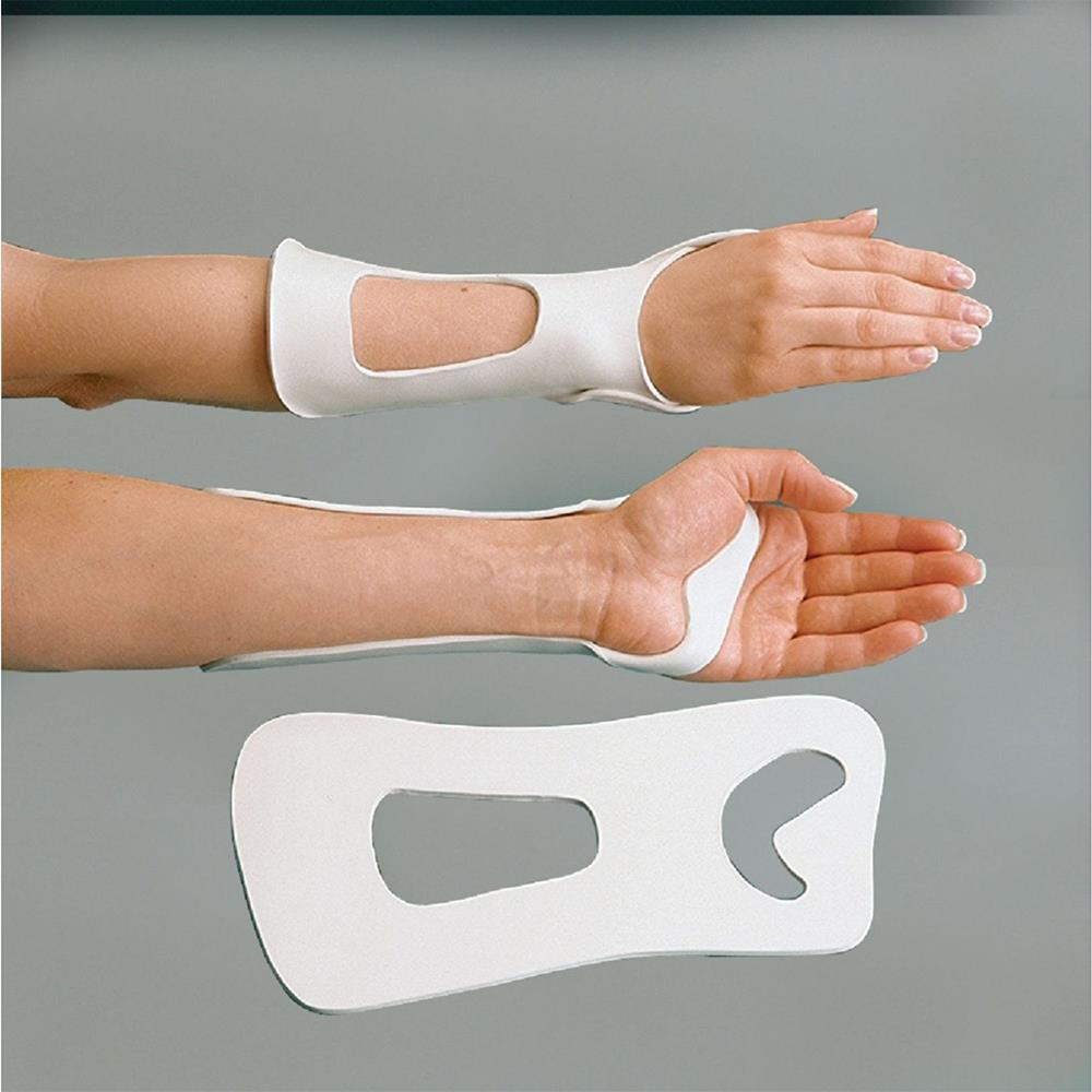 Splints flashcards