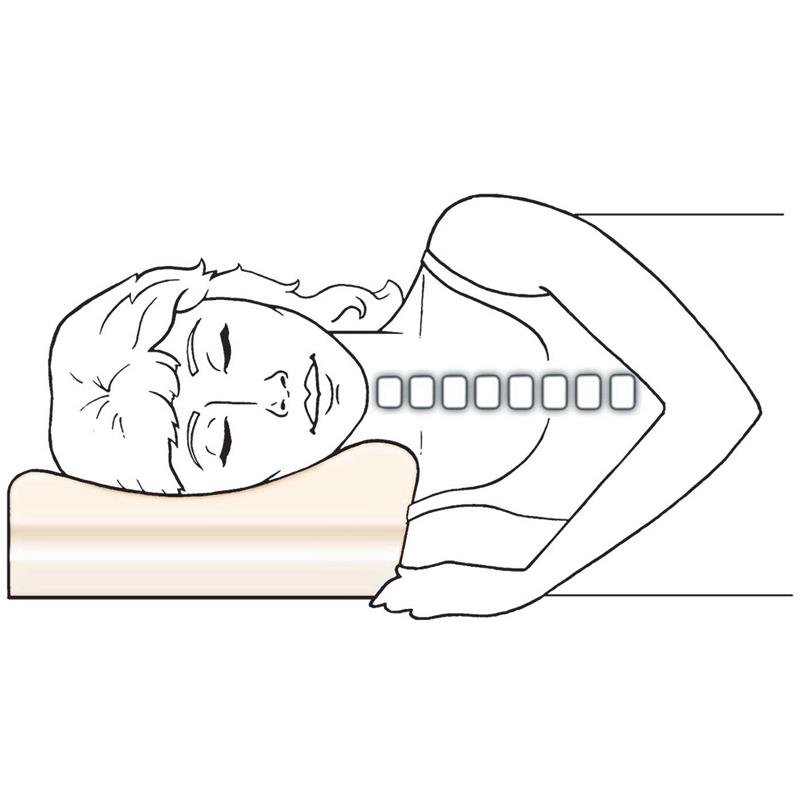 Therapeutica Sleeping Pillow Cervical Support Pillows
