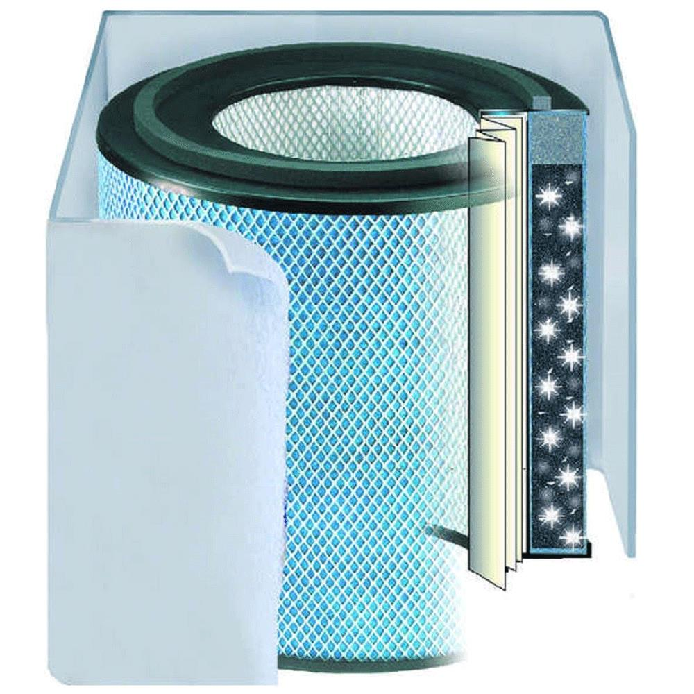 Austin Air Healthmate Hm400 Replacement Filter Air Purifiers
