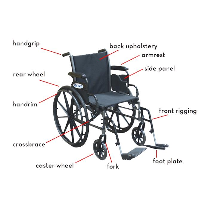 Baby swing chair - Home Mobility Wheelchair Manual Wheelchairs Lightweight Chairs Drive