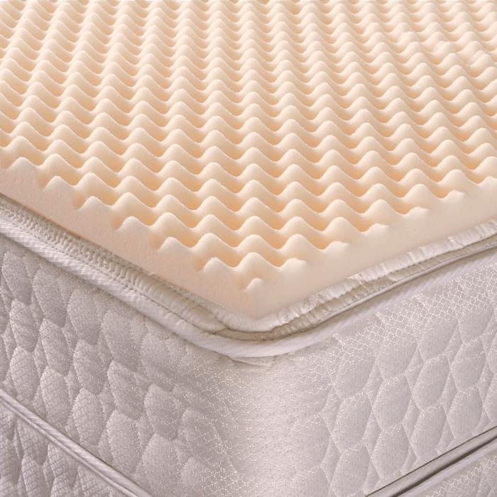 timeless design 8a24a c0c1c Geneva Healthcare Convoluted Egg Crate Foam Hospital Fit Mattress Pads