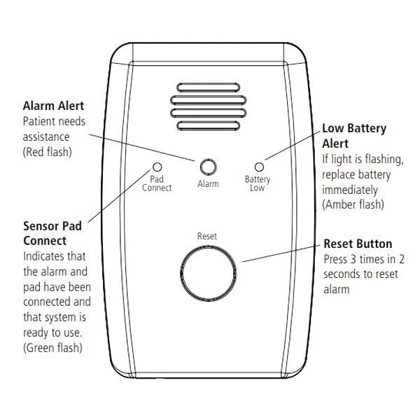 patterson medical economy alarm monitor and sensor pad set