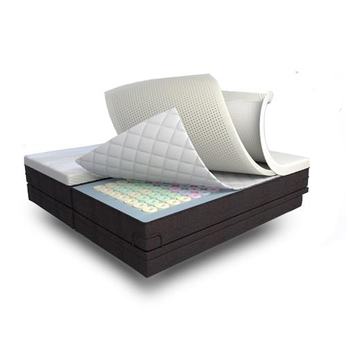 Reverie Dream Supreme Sleep System Luxury Adjustable Beds
