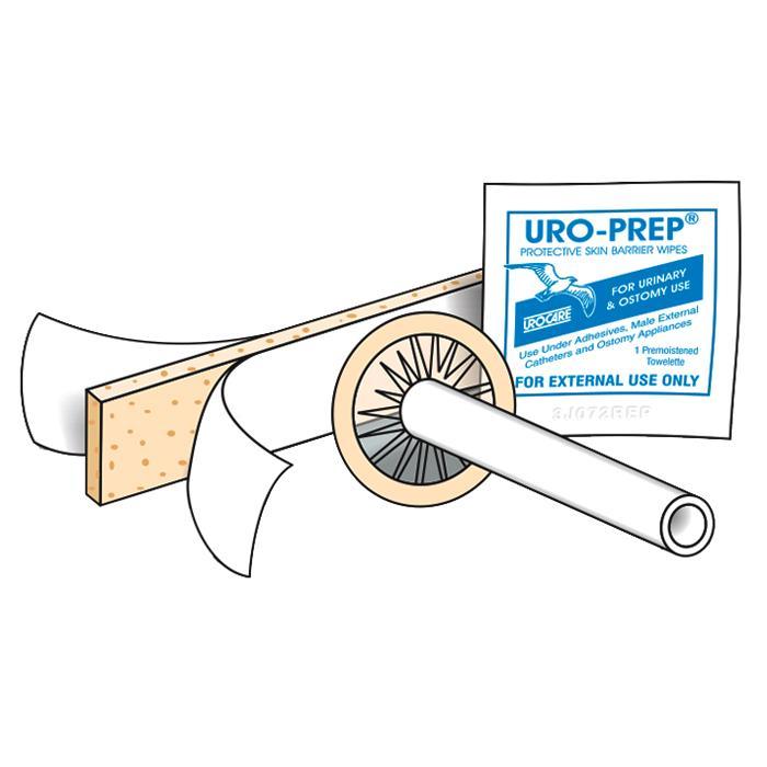 Texas condom external catheters