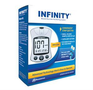 Blood Glucose Monitors Diabetic Monitors Patient Care