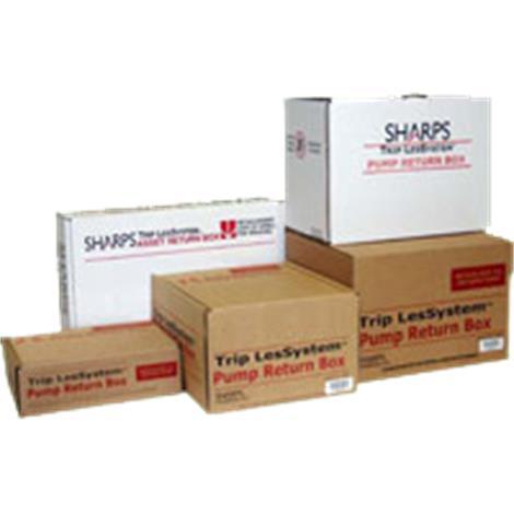 Sharps AssetReturn System