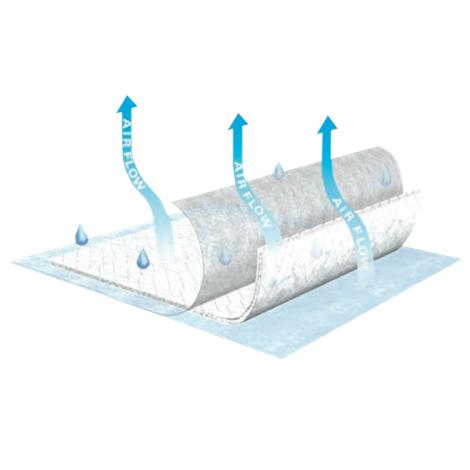 Tena InstaDri Air Disposable Underpad - Heavy Absorbency