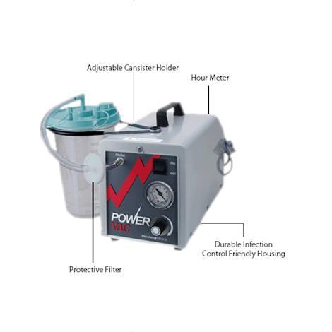 Precision Medical PowerVac Aspirator