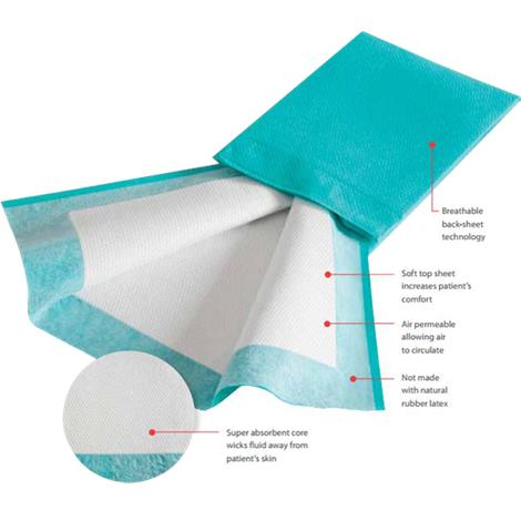 Cardinal Health Premium Maximum Absorbency Disposable Underpads