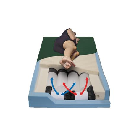 Buy Span America PressureGuard CFT Twin Self-Adjusting Air Therapy Mattress