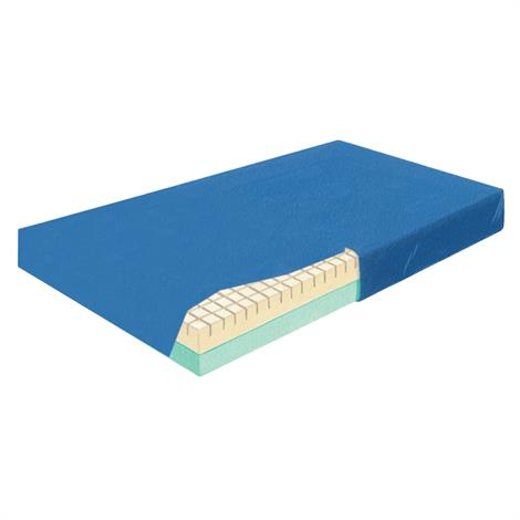 Skil care mattress replacement covers mattress accessories for When do you replace a mattress