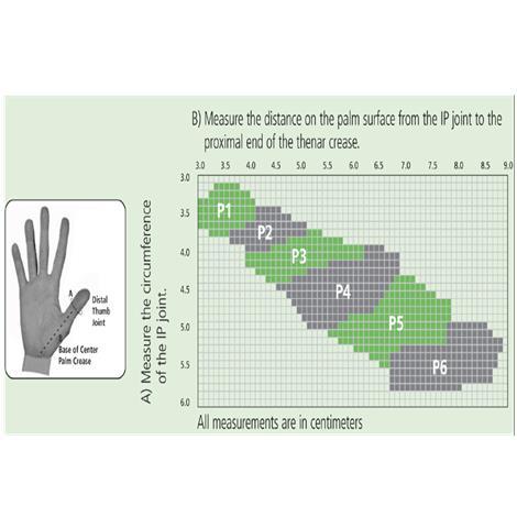 McKie Pediatric Thumb Splint
