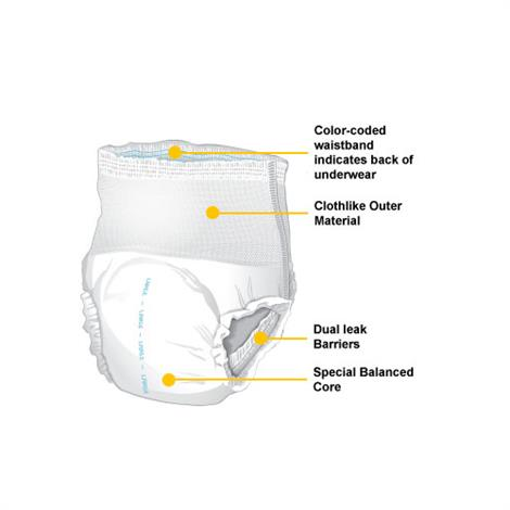 Presto Plus Absorbency Protective Underwear