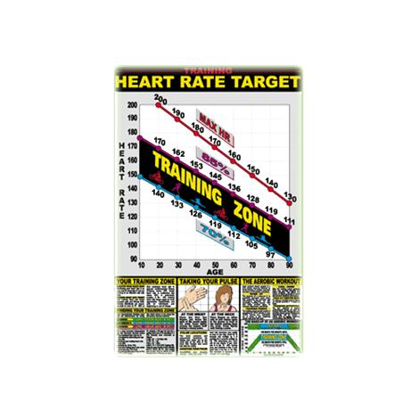 Bruce Algra Training Heart Rate Poster