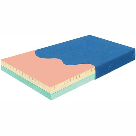 Skil-Care Visco Foam Mattress With Perimeter-Guard