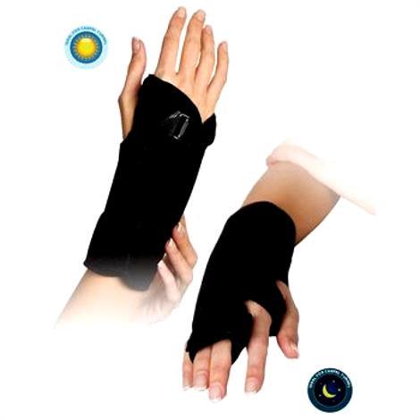 aPallo Wrist Brace System